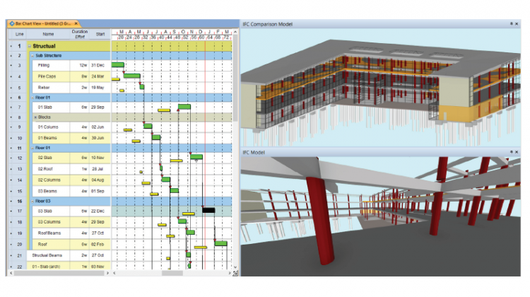 4D simulations (BIM) are developing rapidly in the construction industry and giving us new tools to visualise and manage our projects.