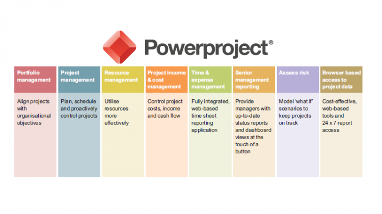 If you are looking for enterprise project management software with a high level of functionality with real ease-of-use, then Powerproject fits the bill.
