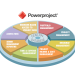 powerproject-enterprise-an-application-for-collaborative-working