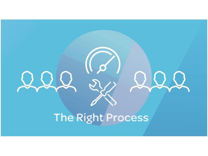 acumen-suite-the-right-process