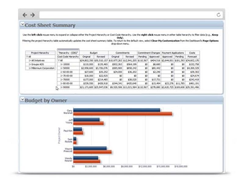 primavera-p6-analytics-graphics-3